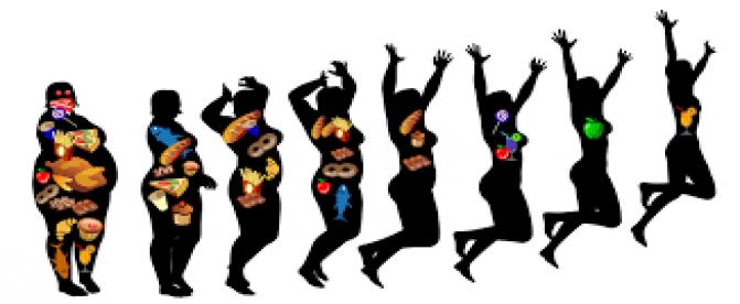 آیا روزه داری  میتواند باعث کاهش وزن شود ؟(1)