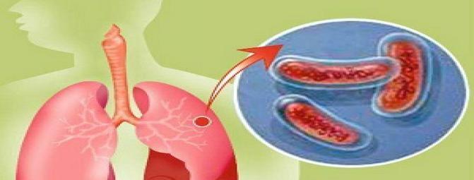 آیا می دانید چه عللی موجب آمبولی ریوی می شود ؟